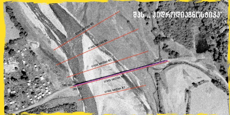 სოფ. ტალერში, მდ. ტეხურას 300 მეტრიან მონაკვეთზე მდინარის განივი პროფილების შედგენა